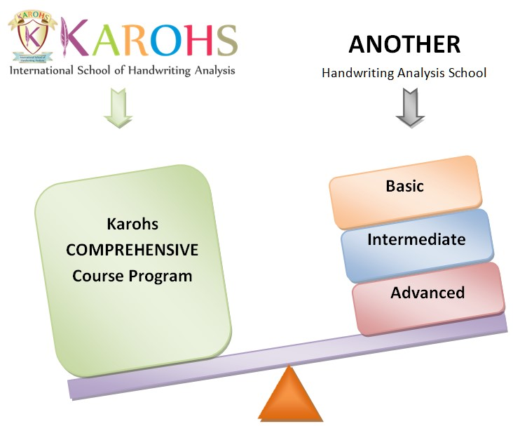 compre_karohs_vs_others